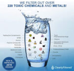 Clearly-Filtered-Water-Filter